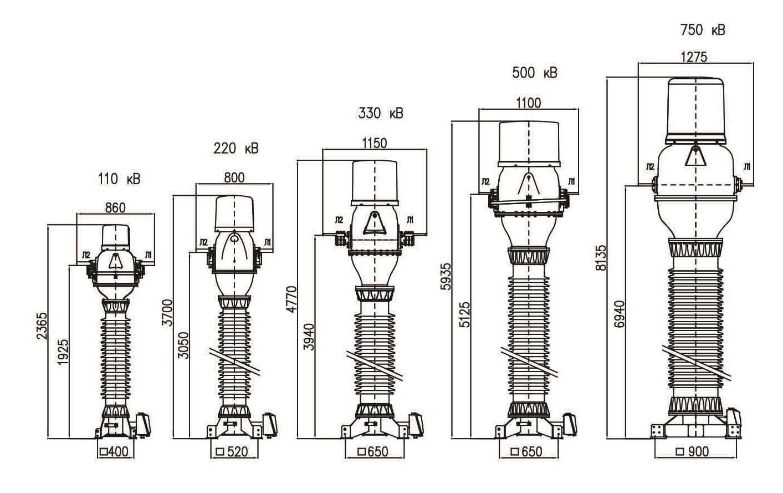 Стандартные габаритно-установочные размеры трансформаторов тока AGU