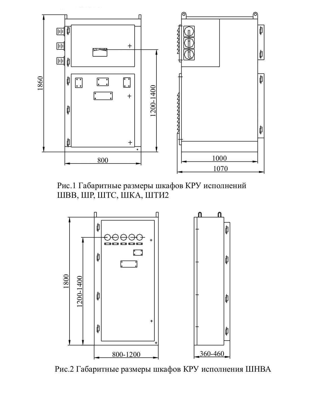 Габаритные размеры комплектного распределительного устройства КРУ ПЭ