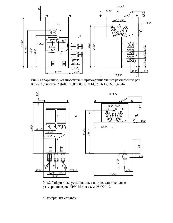 Габаритные размеры комплектного распределительного устройства КРУ - 35